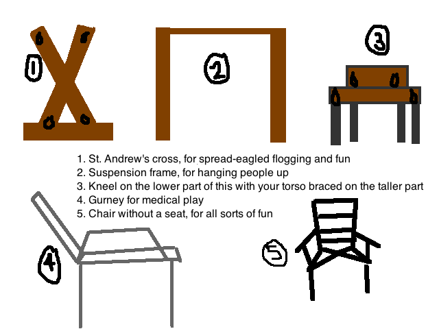 Dungeon furniture image